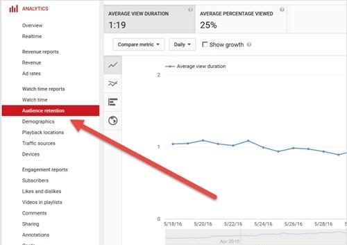 analytics-audience-retention