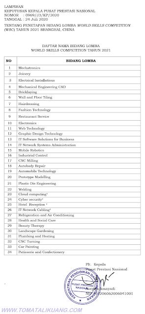 Daftar Bidang Lomba World Skills Competition (WSC) 2021 Shanghai, China tomatalikuang.com
