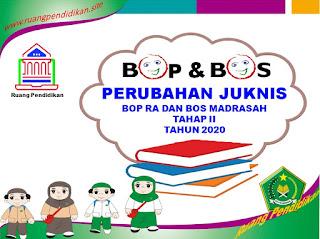 Juknis BOP RA dan BOS Madrasah Tahap 2 Tahun 2020