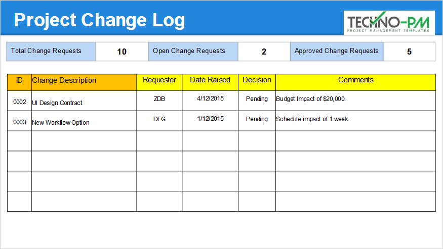 Monthly Status Report Template Ppt Download Project Management Templates