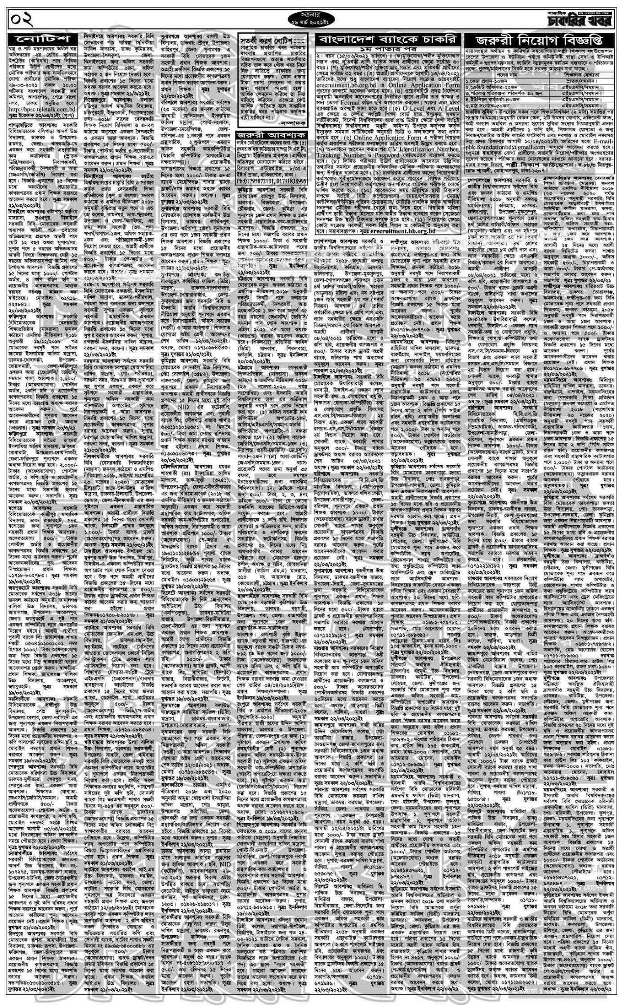 সাপ্তাহিক চাকরির খবর ২৬ মার্চ ২০২১ এর দ্বিতীয় পৃষ্ঠা
