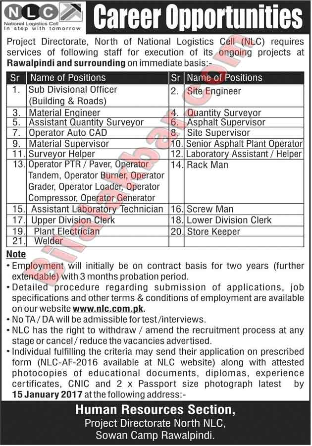 Jobs In NLC Download  Application Form Last Date of is 15 January 2017