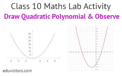 CBSE Class 10 Maths Lab Activity - Draw Quadratic Polynomial and Observe (#class10Maths)(#Class10MathsActivity)