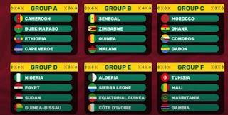 قرعة أمم إفريقيا 2021:مصر في المجموعة الرابعة