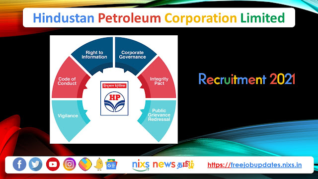 HPCL Recruitment 2021 200 Engineer Posts– Apply online