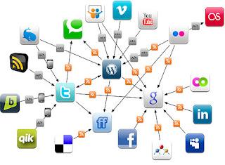 Social Signal Untuk Jualan Online