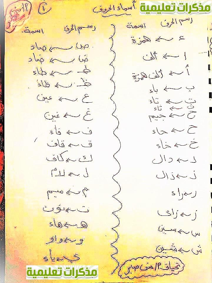تحميل ملزمة لغة عربية للصف الأول الإبتدائي الترم الأول2017/2018 اهداء مس منى صابر | مذكرات تعليمية