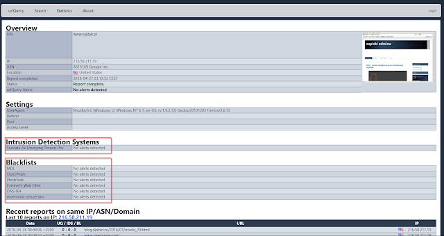 Fragment raportu dot. niniejszego bloga. Na czerwono zaznaczono sekcję z informacjami systemu IDS oraz Blacklist