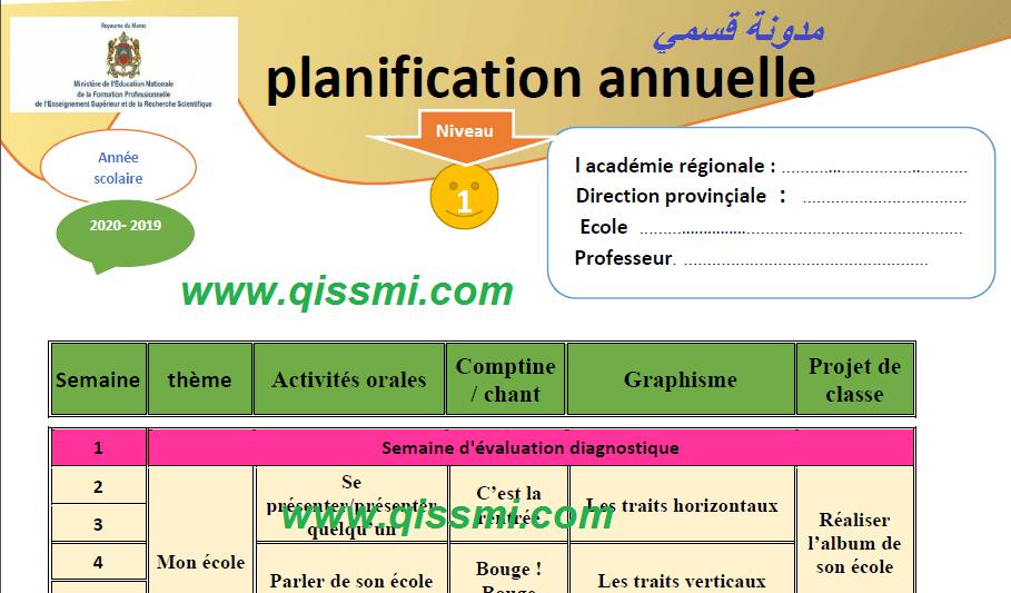 التوزيع السنوي اللغة الفرنسية  الأول ابتدائي