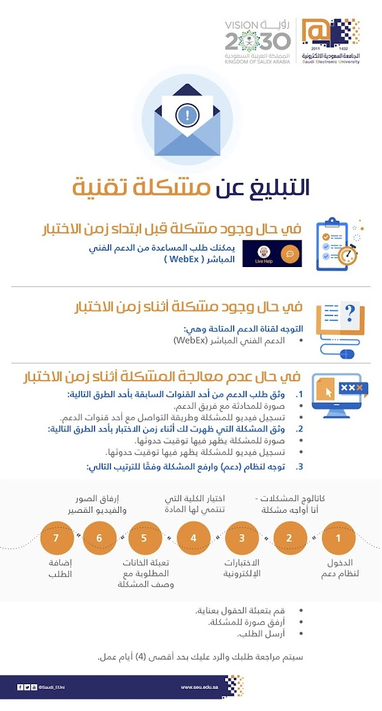 طريقة التبليغ عن المشاكل التقنية للاختبارات الإلكترونية عن بعد في الجامعة السعودية الإلكترونية