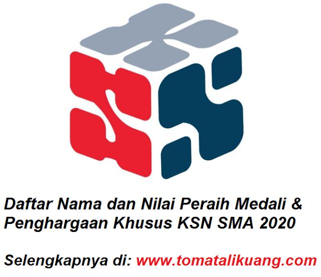 daftar nilai pemenang peraih medali emas perak perunggu honorable mention penghargaan khusus ksn sma tahun 2020 pdf tomatalikuang.com