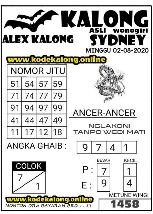 Kode syair Sydney Minggu 2 Agustus 2020 176