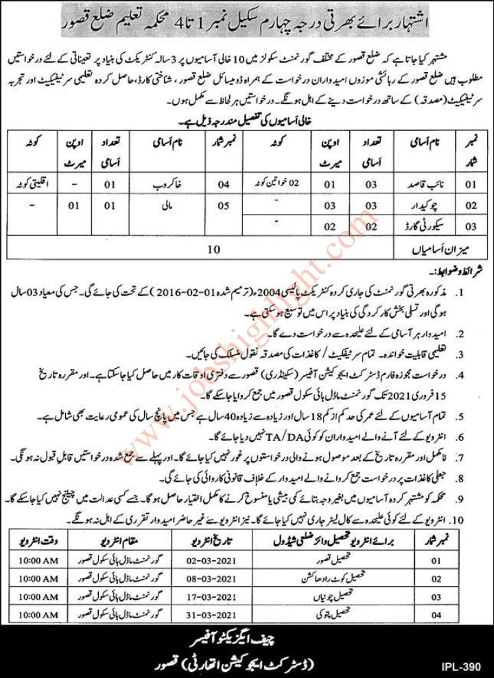Education Department Kasoor Jobs for Class 4 Latest Advertisement