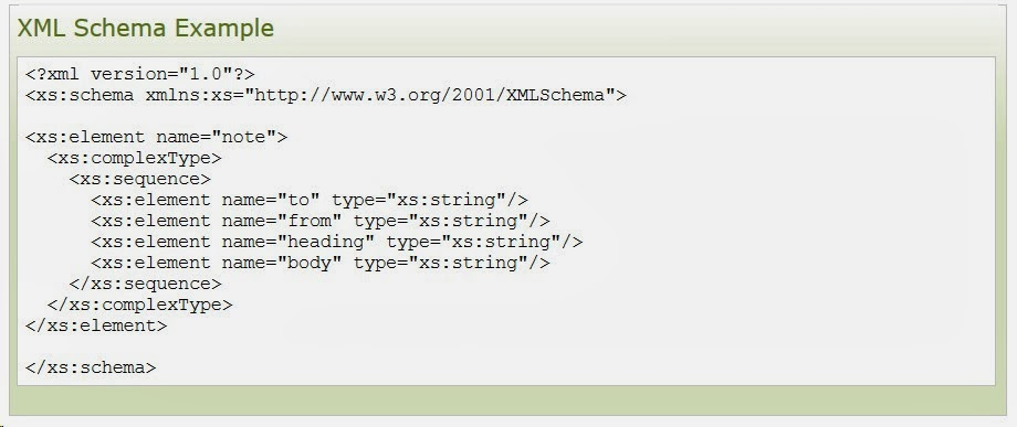 ChatterBox's  NET: XML tools by Example