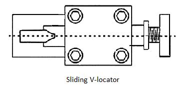 sliding v-locator