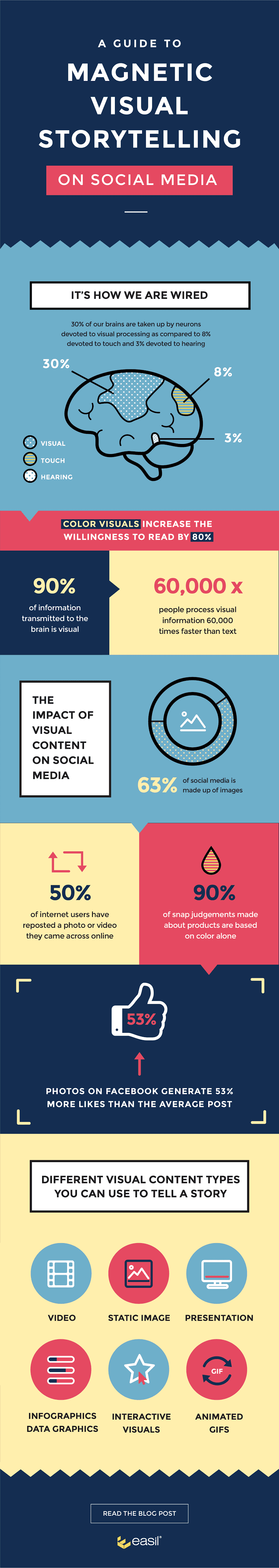 How to tell a magnetic visual story on social media - infographic