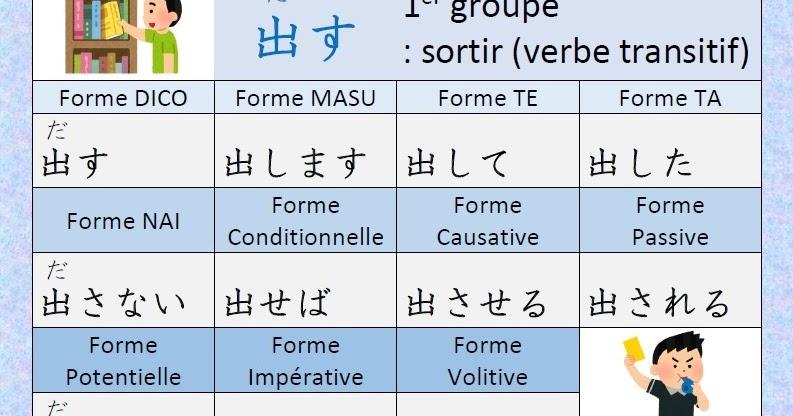 Japonais Kanji Ɨ¥æœ¬èªž Ƽ¢å— Conjugaison Du Verbe Ňºã™ Dasu Sortir Tirer En Japonais