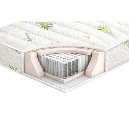 Двулицев матрак Ted Aloe Spring, 20 см Бял/Зелен 90x200