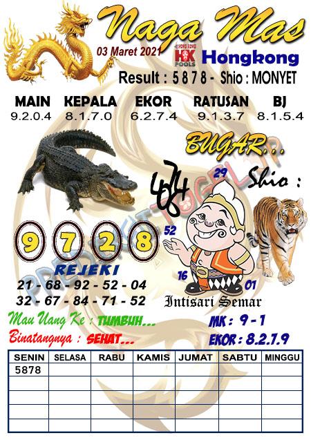 Syair Naga Mas HK Rabu 03 Maret 2021