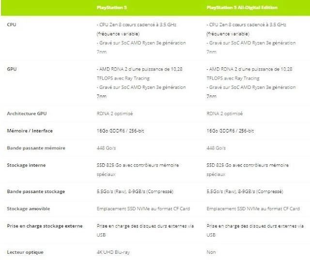 مميزات كل جهاز بلايستيشن 5