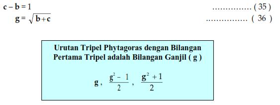 Cara Sederhana Mendapatkan Bilangan Triple Phytagoras