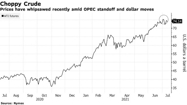 Oil Little Changed Amid Stronger Dollar With Supply Deficit Seen - Bloomberg