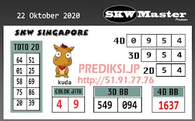 Kode syair Singapore Kamis 22 Oktober 2020 194