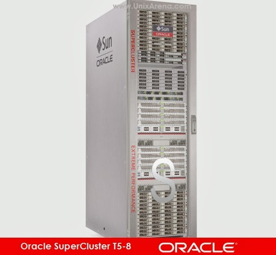 What is Oracle's SuperCluster ? How it Works ? - UnixArena