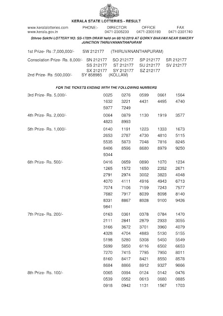 Kerala Lottery Official Result Sthree Sakthi SS-178 dated 08.10.2019 Part-1