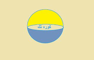 ملخص مباراه الزمالك والشرقيه