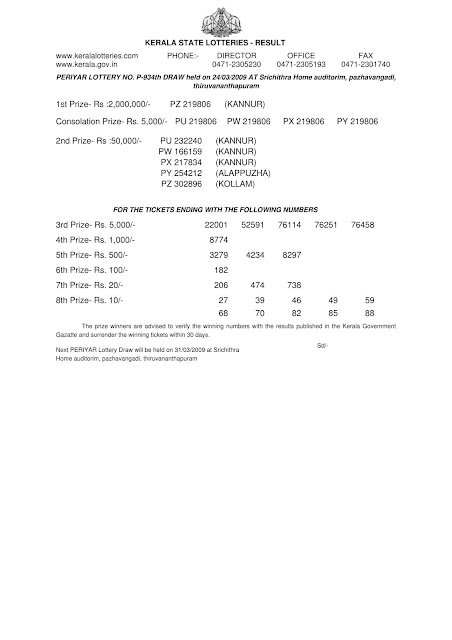 PERIYAR (P-934) Kerala Lottery Result on March 24, 2009.