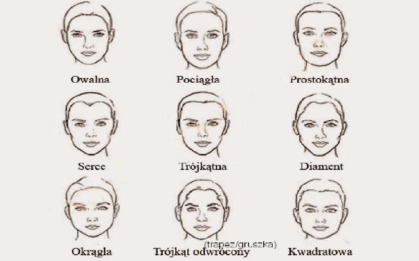 jaki mam kształt twarzy