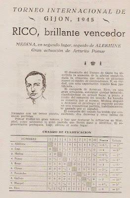 Nota en la revista Ajedrez Español sobre el II Torneo Internacional de Ajedrez Gijón 1945