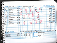 Cavalry vs. Blue Sox, 01-19-18. Cavalry win, 7-1.