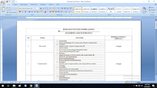 Tema dan Subtema Paud Kurikulum 2013 Semester 1 Pendidikan Anak Usia Dini