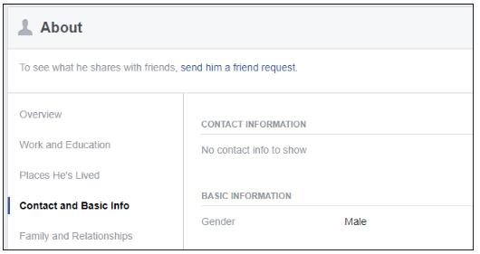 Facebook Phone Number Lookup