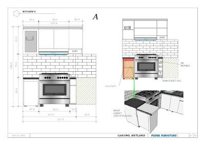 ukuran kitchenset hpl desain