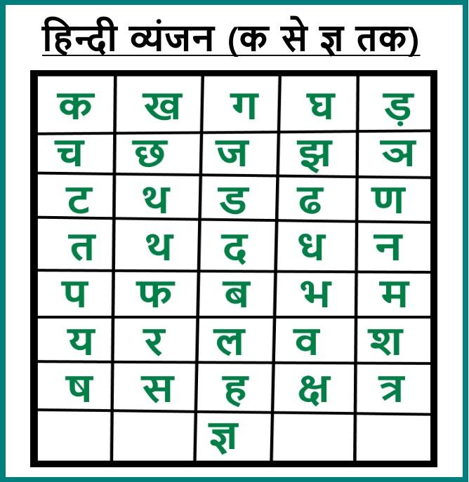 क-से-ज्ञ-तक-हिन्दी-व्यंजन-hindi-consonant-ka-se-gy-tak