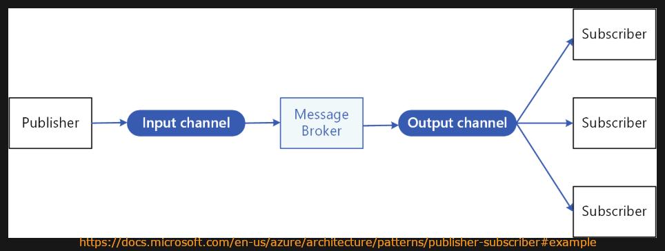 pub_sub_pattern