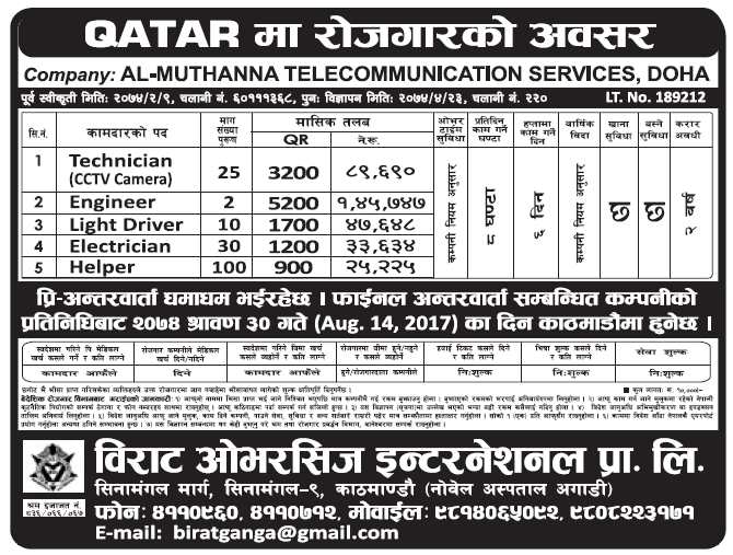Jobs in Qatar for Nepali, Salary Rs 1,45,747