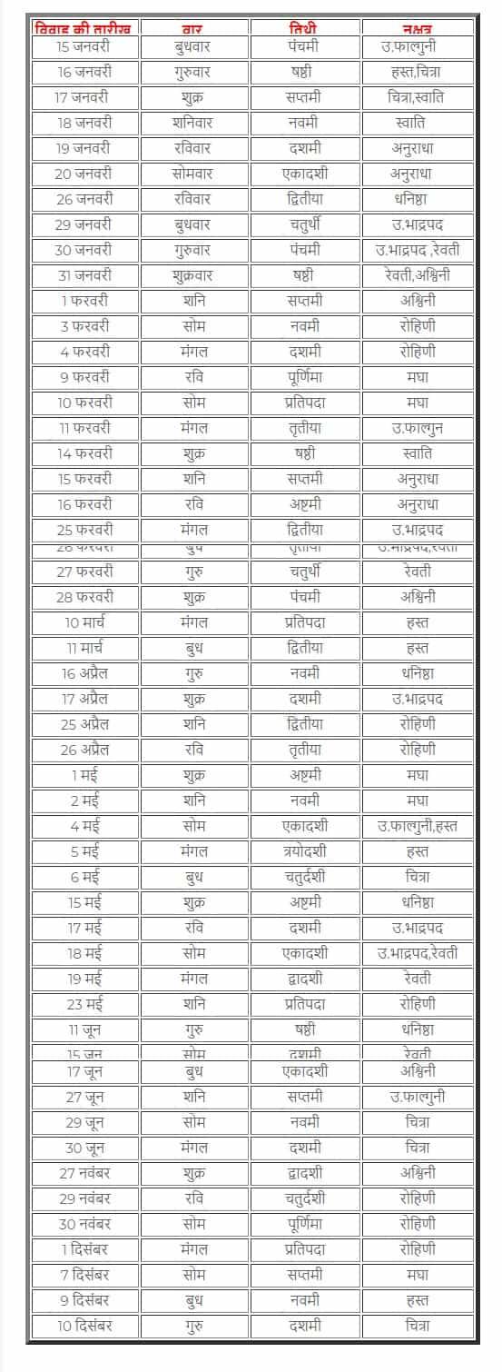 hindu marriage dates list in 2020