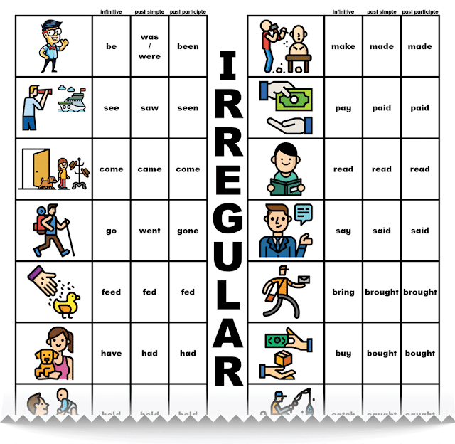 English irregular verbs table with pictures