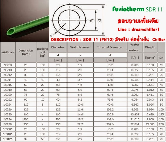 Fusiortherm  PP-R SDR11