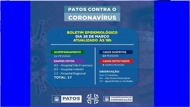 Segundo Boletim da Secretaria Municipal de Saúde, até o momento nenhum caso de Coronavírus foi confirmado em Patos