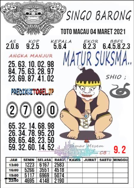 Syair Top Singo Barong Toto Macau Kamis 04 Maret 2021