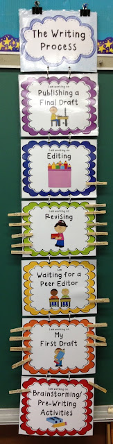 http://www.teacherspayteachers.com/Product/Writing-Process-Monitoring-Chart-Rainbow-672579