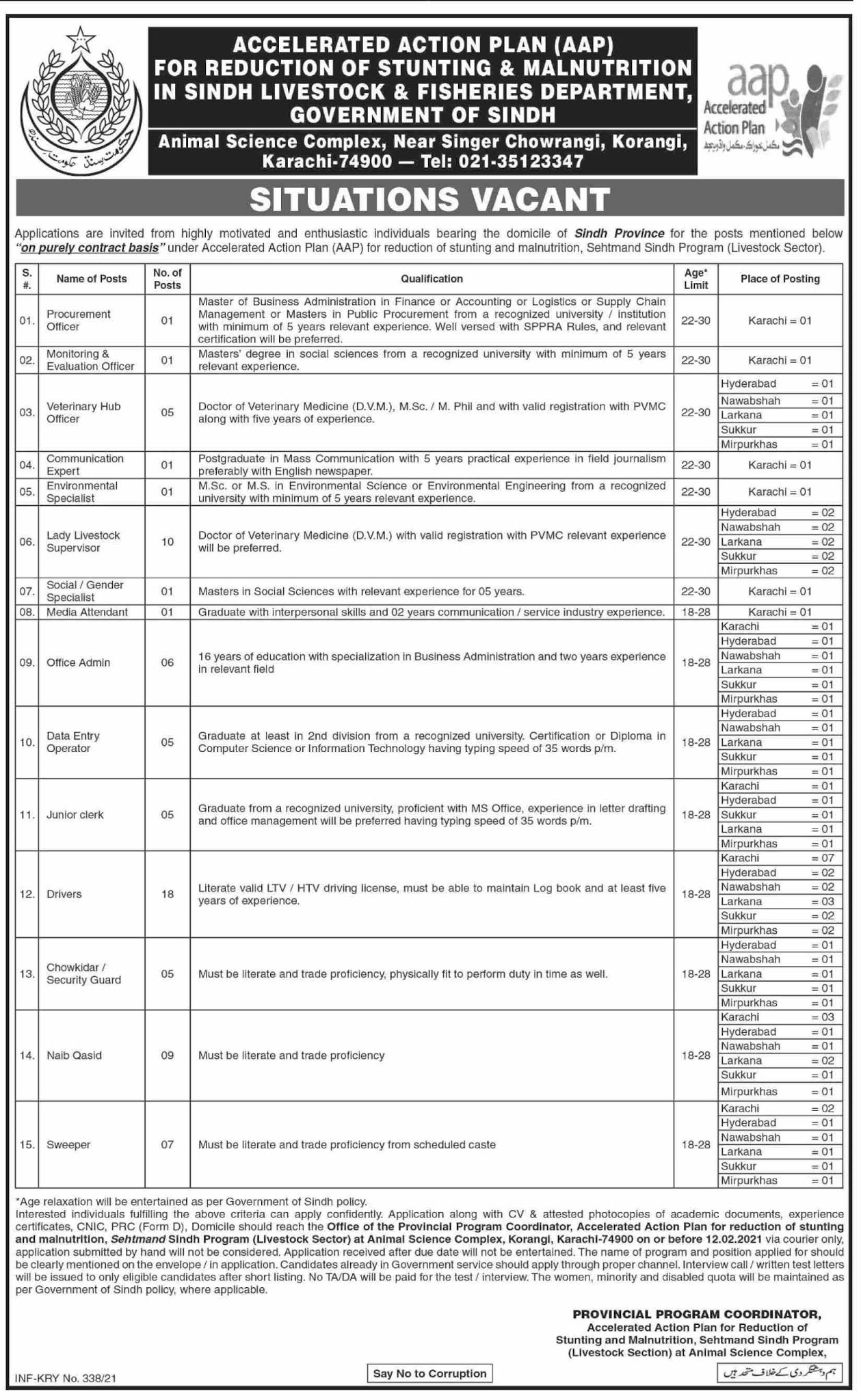 Accelerated Action Plan AAP Jobs 2021 - Sindh Livestock & Fisheries Department Jobs 2021 - Latest Govt Jobs 2021 - Jobs in Sindh 2021