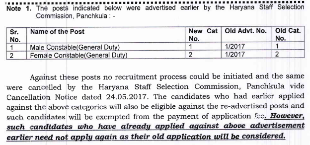 HSSC Advt no 1-2017