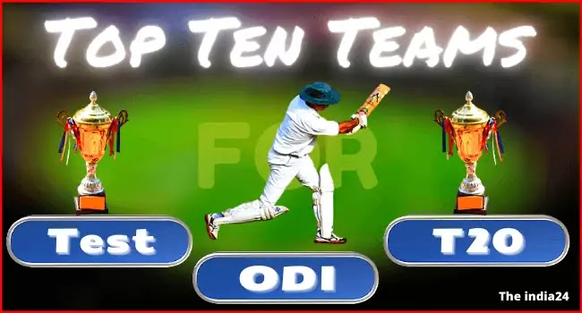 Latest Top Ten Teams of World Cricket.