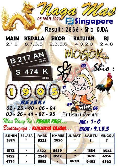 Syair Naga Mas SGP Sabtu 06 Maret 2021